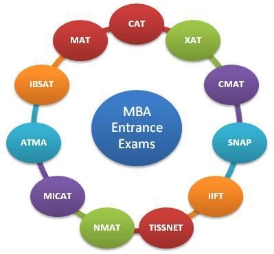 Application essay writing xat exam